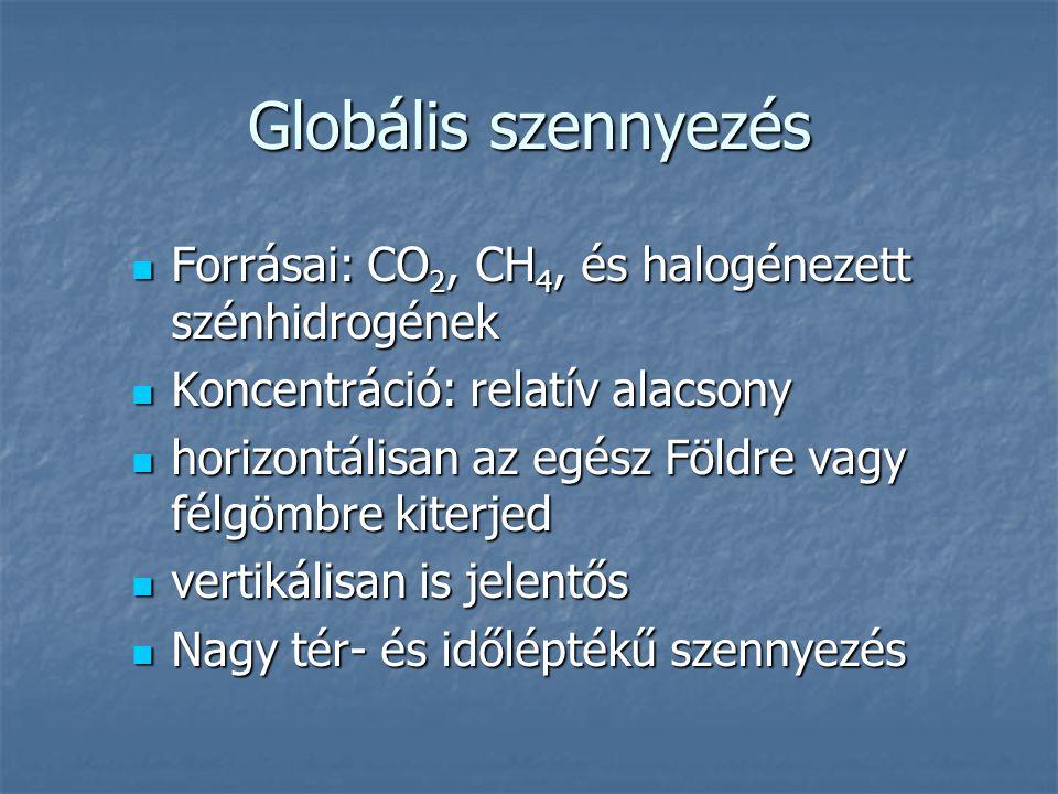 Globális szennyezés  Forrásai: CO 2, CH 4, és halogénezett szénhidrogének  Koncentráció: relatív alacsony  horizontálisan az egész Földre vagy félgömbre kiterjed  vertikálisan is jelentős  Nagy tér- és időléptékű szennyezés