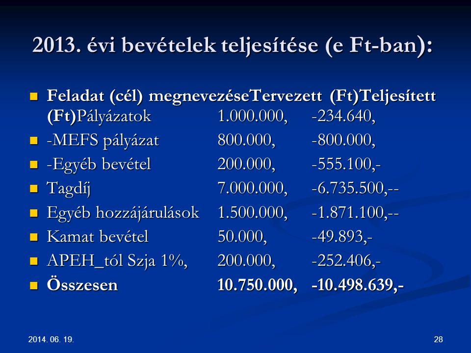 2014. 06. 19. 28 2013. évi bevételek teljesítése (e Ft-ban ): 2013. évi bevételek teljesítése (e Ft-ban ):  Feladat (cél) megnevezéseTervezett (Ft)Te