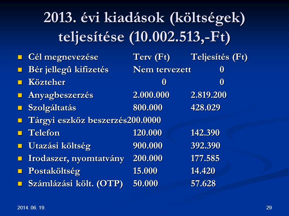 2014. 06. 19. 29 2013. évi kiadások (költségek) teljesítése (10.002.513,-Ft)  Cél megnevezéseTerv (Ft)Teljesítés (Ft)  Bér jellegû kifizetésNem terv