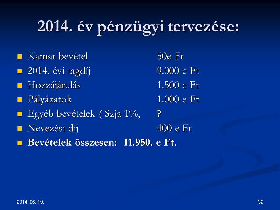 2014. 06. 19. 32 2014. év pénzügyi tervezése: 2014. év pénzügyi tervezése:  Kamat bevétel 50e Ft  2014. évi tagdíj 9.000 e Ft  Hozzájárulás 1.500 e