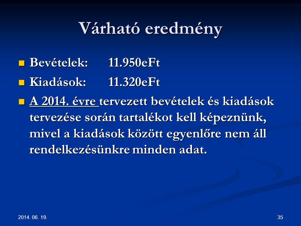 2014. 06. 19. 35 Várható eredmény  Bevételek:11.950eFt  Kiadások:11.320eFt  A 2014. évre tervezett bevételek és kiadások tervezése során tartalékot