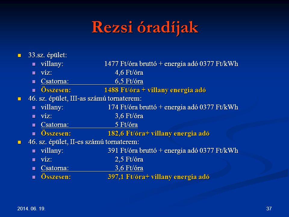 2014. 06. 19. 37 Rezsi óradíjak  33.sz. épület:  villany: 1477 Ft/óra bruttó + energia adó 0377 Ft/kWh  víz: 4,6 Ft/óra  Csatorna: 6,5 Ft/óra  Ös
