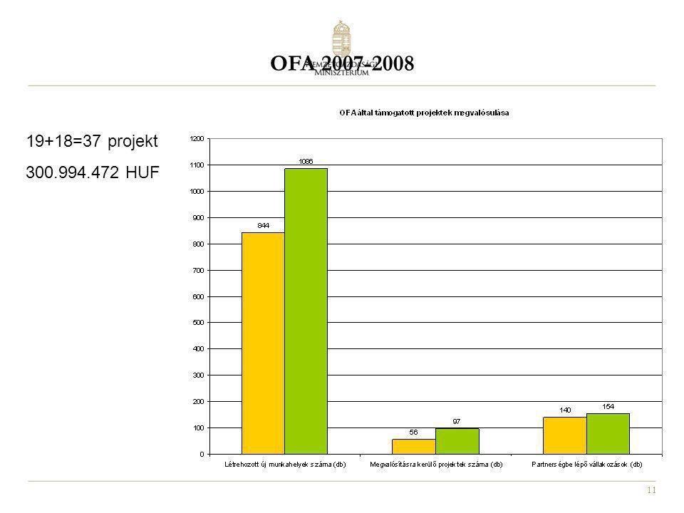 11 OFA 2007-2008 19+18=37 projekt 300.994.472 HUF