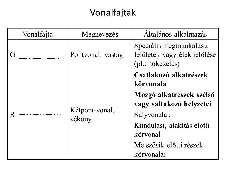 Vonalfajták VonalfajtaMegnevezésÁltalános alkalmazás GPontvonal, vastag Speciális megmunkálású felületek vagy élek jelölése (pl.: hőkezelés) B Kétpont-vonal, vékony Csatlakozó alkatrészek körvonala Mozgó alkatrészek szélső vagy váltakozó helyzetei Súlyvonalak Kiindulási, alakítás előtti körvonal Metszősík előtti részek körvonalai