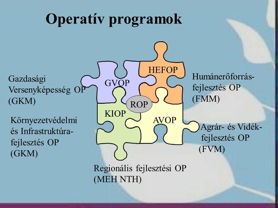Agrár- és Vidék- fejlesztés OP (FVM) Gazdasági Versenyképesség OP (GKM) AVOP GVOP KIOP HEFOP Környezetvédelmi és Infrastruktúra- fejlesztés OP (GKM) H