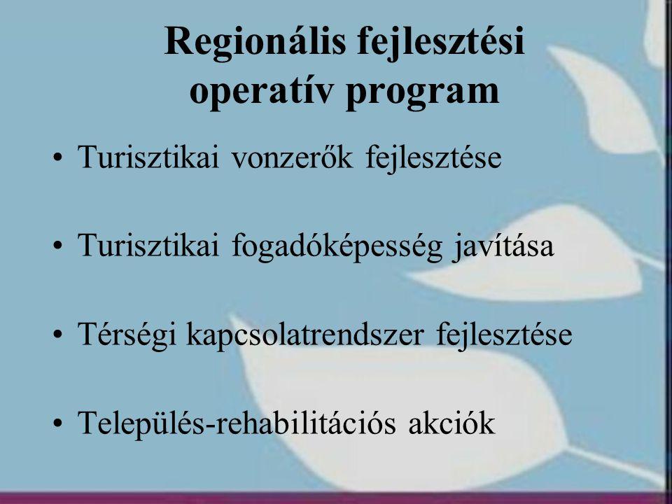 Regionális fejlesztési operatív program •Turisztikai vonzerők fejlesztése •Turisztikai fogadóképesség javítása •Térségi kapcsolatrendszer fejlesztése
