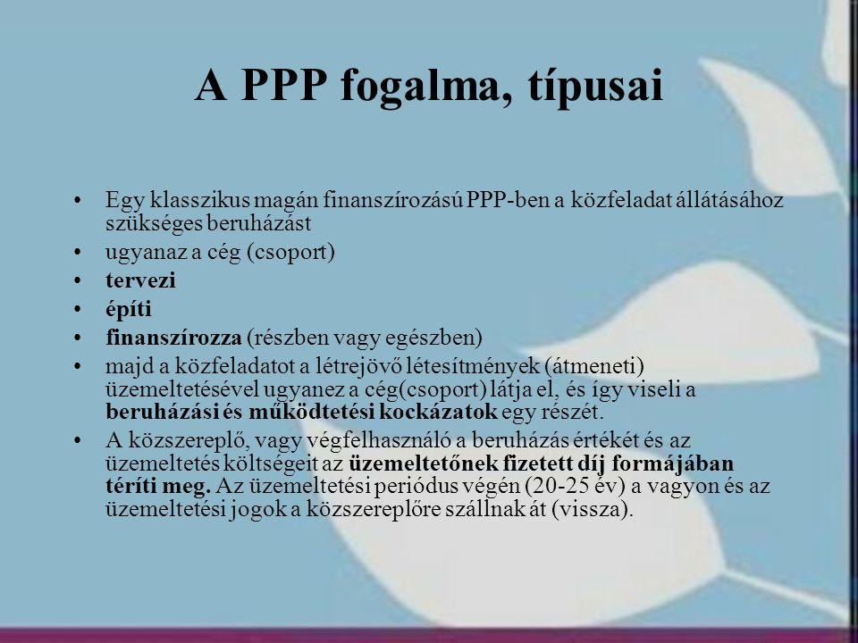 A PPP fogalma, típusai •Egy klasszikus magán finanszírozású PPP-ben a közfeladat állátásához szükséges beruházást •ugyanaz a cég (csoport) •tervezi •é