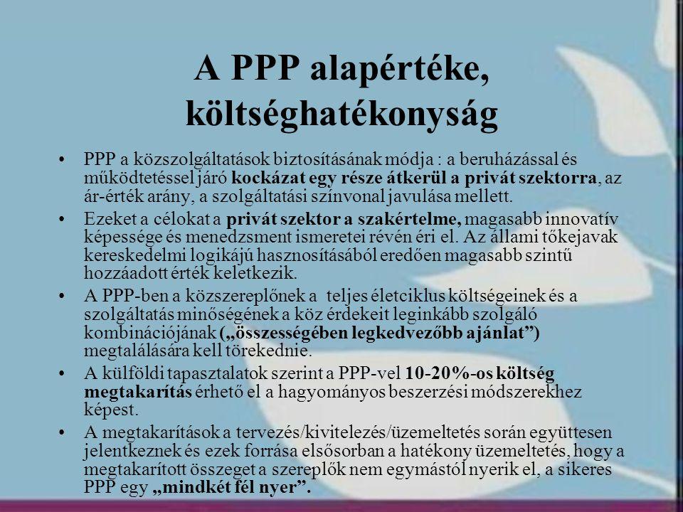 A PPP alapértéke, költséghatékonyság •PPP a közszolgáltatások biztosításának módja : a beruházással és működtetéssel járó kockázat egy része átkerül a