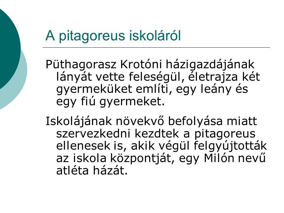 A pitagoreus iskoláról Püthagorasz Krotóni házigazdájának lányát vette feleségül, életrajza két gyermeküket említi, egy leány és egy fiú gyermeket.