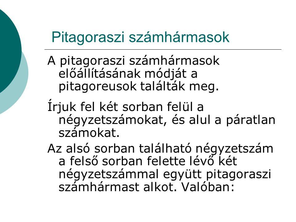 Pitagoraszi számhármasok A pitagoraszi számhármasok előállításának módját a pitagoreusok találták meg.