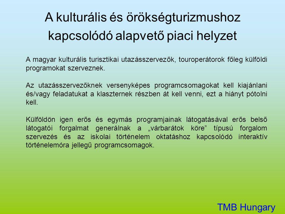 A kulturális és örökségturizmushoz kapcsolódó alapvető piaci helyzet A magyar kulturális turisztikai utazásszervezők, touroperátorok főleg külföldi pr