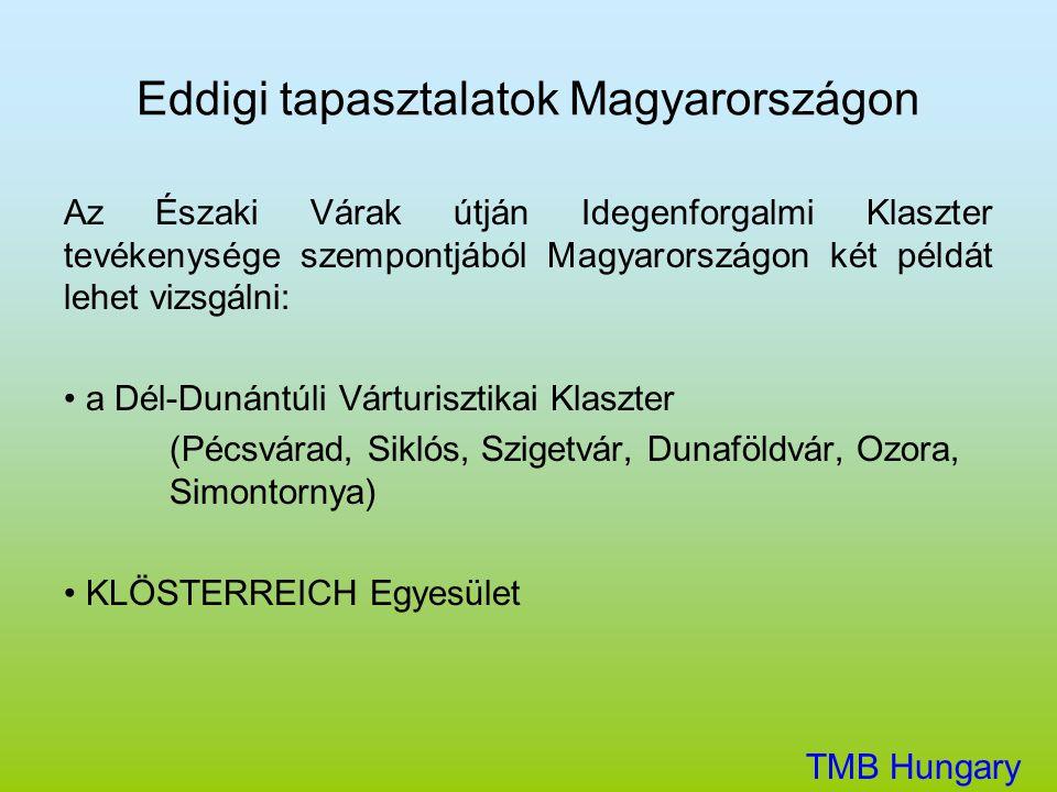 Eddigi tapasztalatok Magyarországon Az Északi Várak útján Idegenforgalmi Klaszter tevékenysége szempontjából Magyarországon két példát lehet vizsgálni