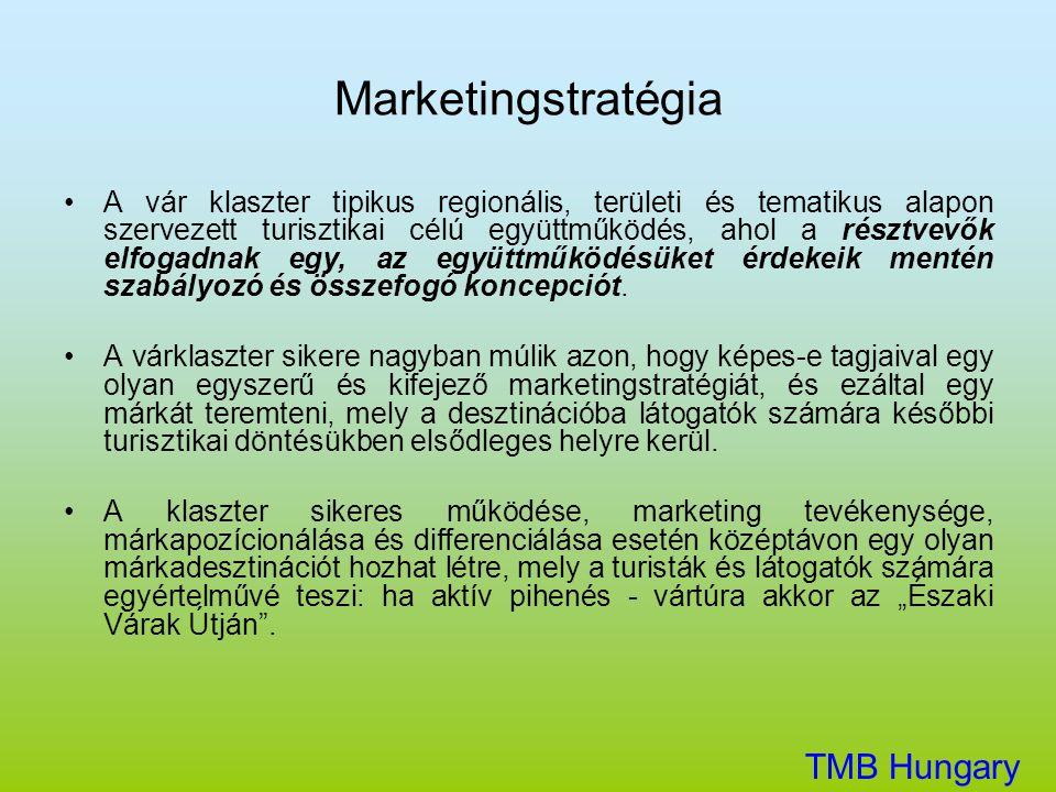 Marketingstratégia •A vár klaszter tipikus regionális, területi és tematikus alapon szervezett turisztikai célú együttműködés, ahol a résztvevők elfog
