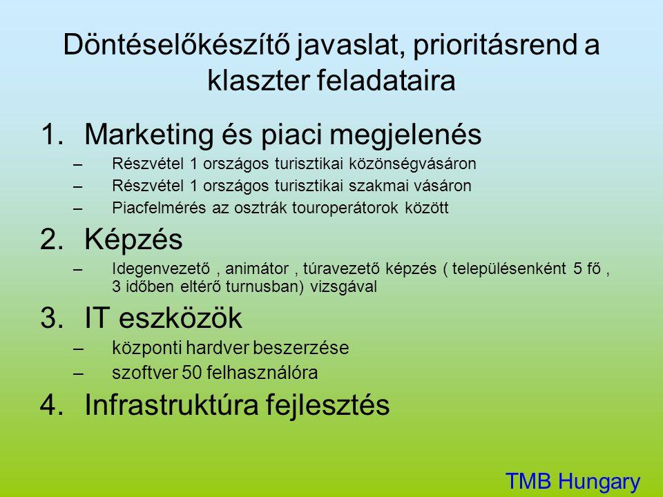 Döntéselőkészítő javaslat, prioritásrend a klaszter feladataira 1.Marketing és piaci megjelenés –Részvétel 1 országos turisztikai közönségvásáron –Rés