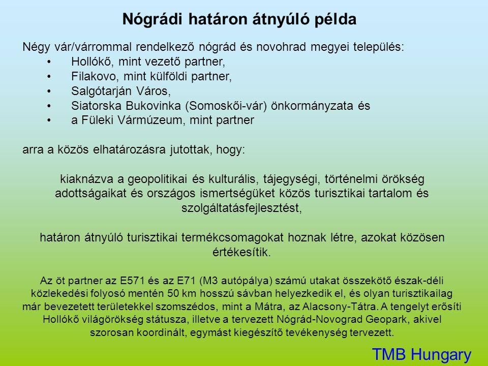 Négy vár/várrommal rendelkező nógrád és novohrad megyei település: •Hollókő, mint vezető partner, • Filakovo, mint külföldi partner, •Salgótarján Váro