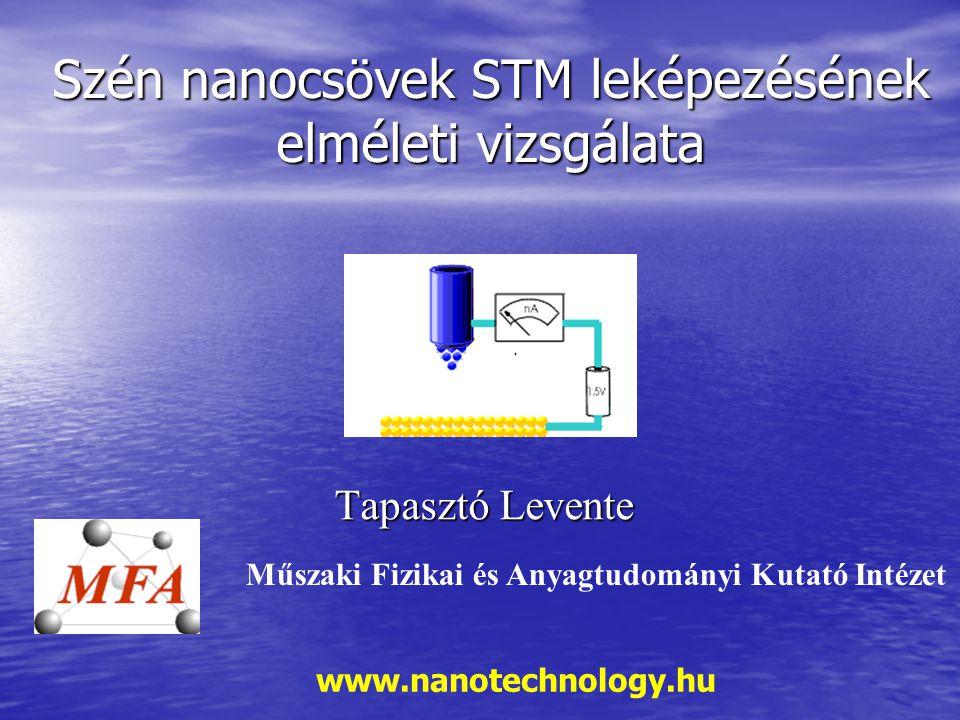 Szén nanocsövek STM leképezésének elméleti vizsgálata Tapasztó Levente www.nanotechnology.hu Műszaki Fizikai és Anyagtudományi Kutató Intézet