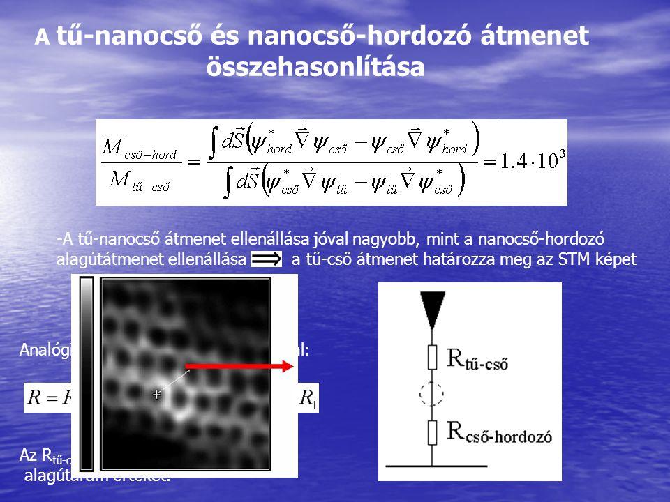 A tű-nanocső és nanocső-hordozó átmenet összehasonlítása -A tű-nanocső átmenet ellenállása jóval nagyobb, mint a nanocső-hordozó alagútátmenet ellenál