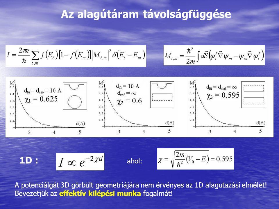 Az alagútáram távolságfüggése ahol: 1D : A potenciálgát 3D görbült geometriájára nem érvényes az 1D alagutazási elmélet! Bevezetjük az effektív kilépé