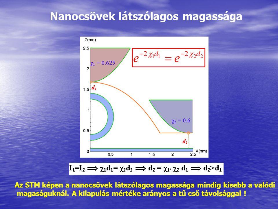 Az STM képen a nanocsövek látszólagos magassága mindig kisebb a valódi magaságuknál. A kilapulás mértéke arányos a tű cső távolsággal ! Nanocsövek lát