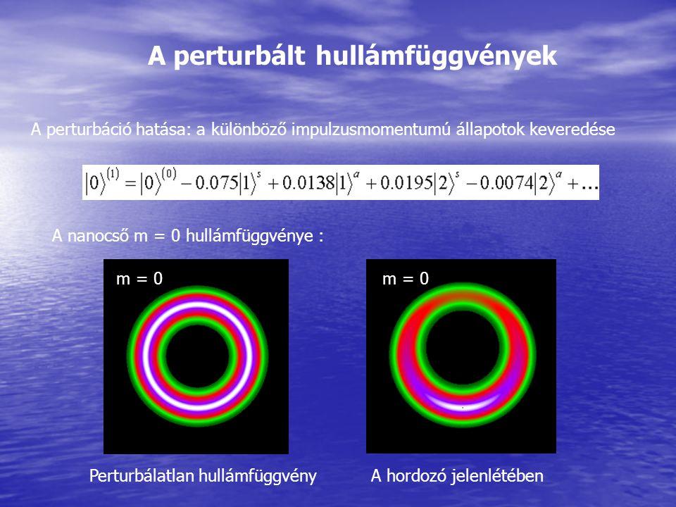 A perturbált hullámfüggvények A perturbáció hatása: a különböző impulzusmomentumú állapotok keveredése A nanocső m = 0 hullámfüggvénye : m = 0 Perturb