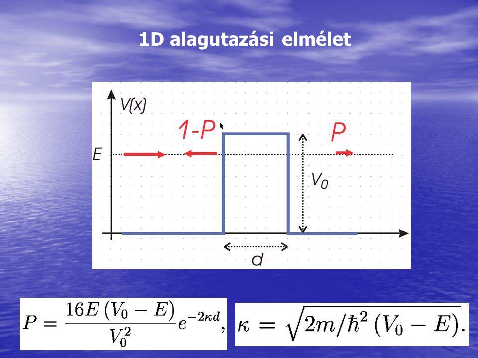 1D alagutazási elmélet