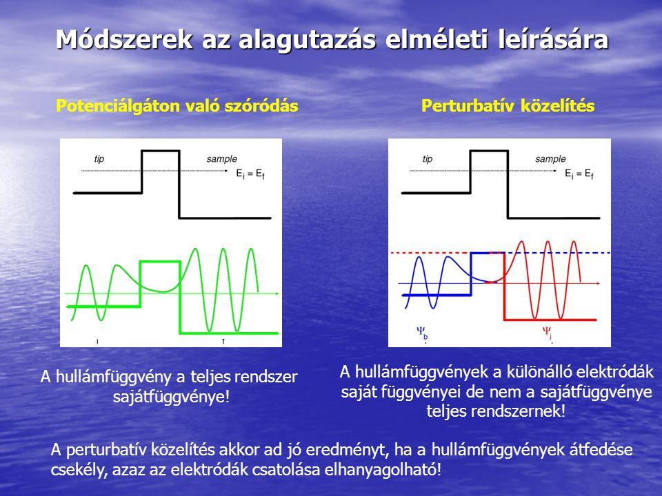 Módszerek az alagutazás elméleti leírására Perturbatív közelítésPotenciálgáton való szóródás A hullámfüggvény a teljes rendszer sajátfüggvénye! A hull