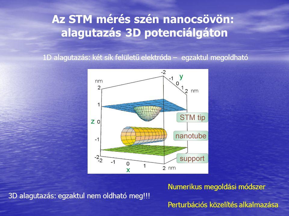 Az STM mérés szén nanocsövön: alagutazás 3D potenciálgáton 1D alagutazás: két sík felületű elektróda – egzaktul megoldható 3D alagutazás: egzaktul nem