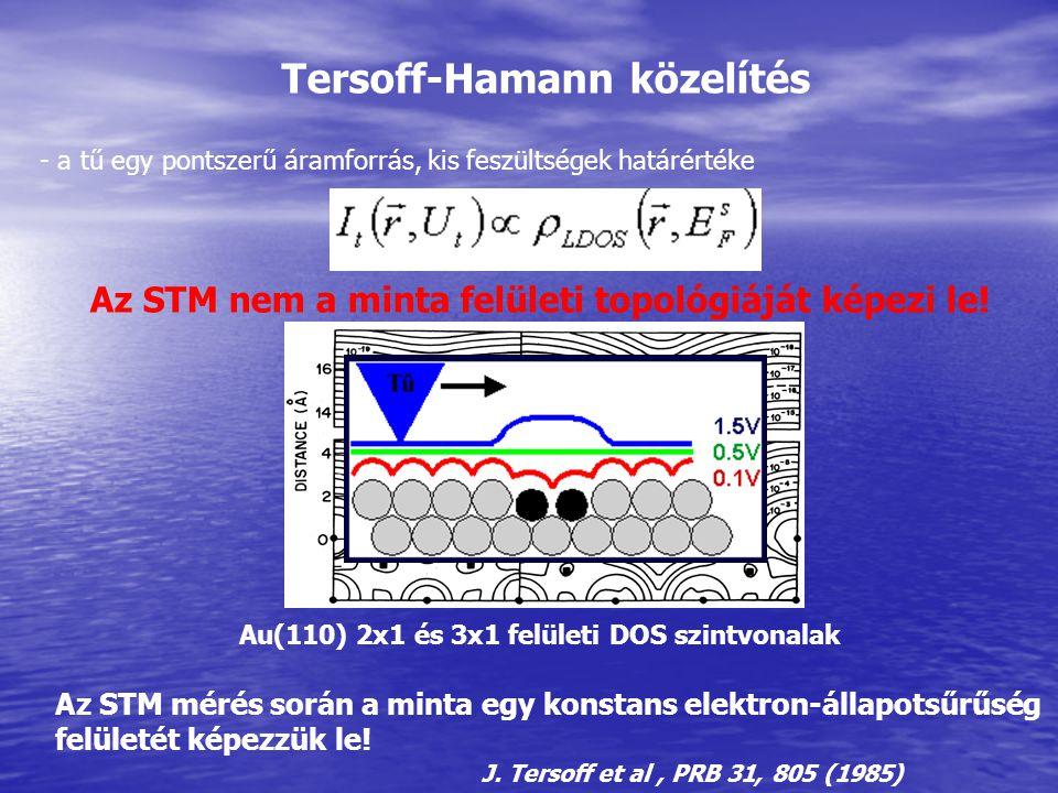Tersoff-Hamann közelítés - a tű egy pontszerű áramforrás, kis feszültségek határértéke Au(110) 2x1 és 3x1 felületi DOS szintvonalak Az STM mérés során