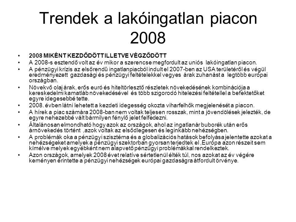 Trendek a lakóingatlan piacon 2008 •2008 MIKÉNT KEZDŐDÖTT ILLETVE VÉGZŐDÖTT •A 2008-s esztendő volt az év mikor a szerencse megfordult az uniós lakóin