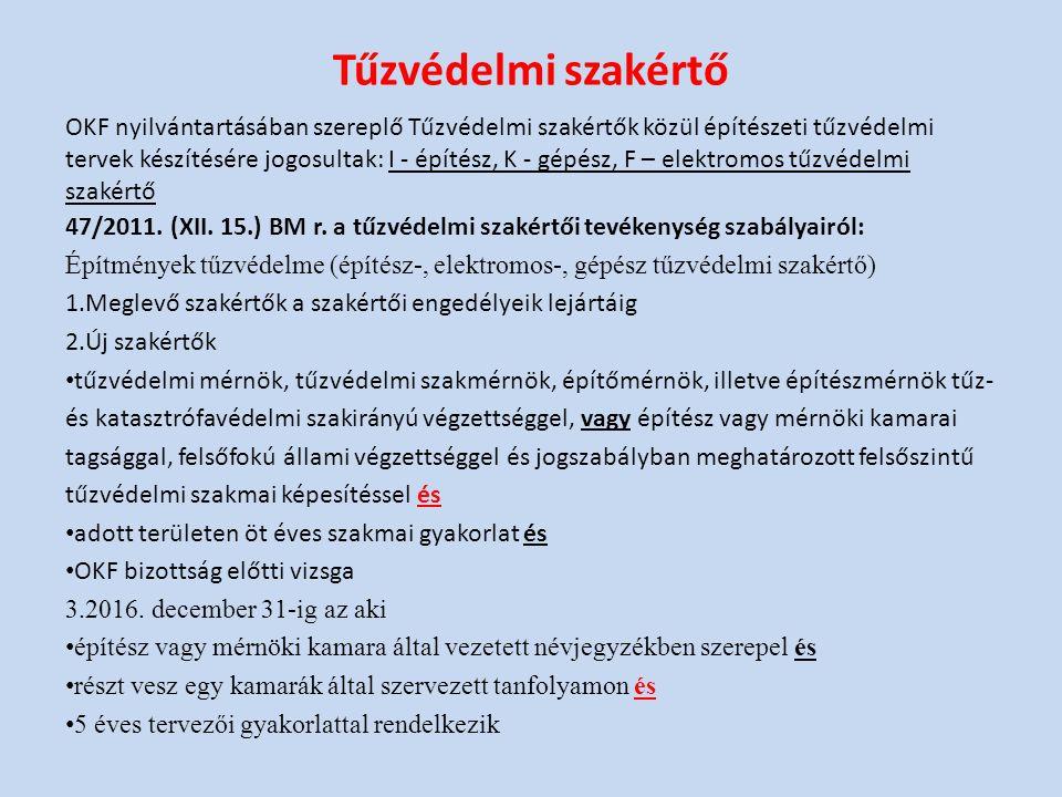 Tűzvédelmi tervező TUÉ 375/2011.(XII. 31.) Korm. r.