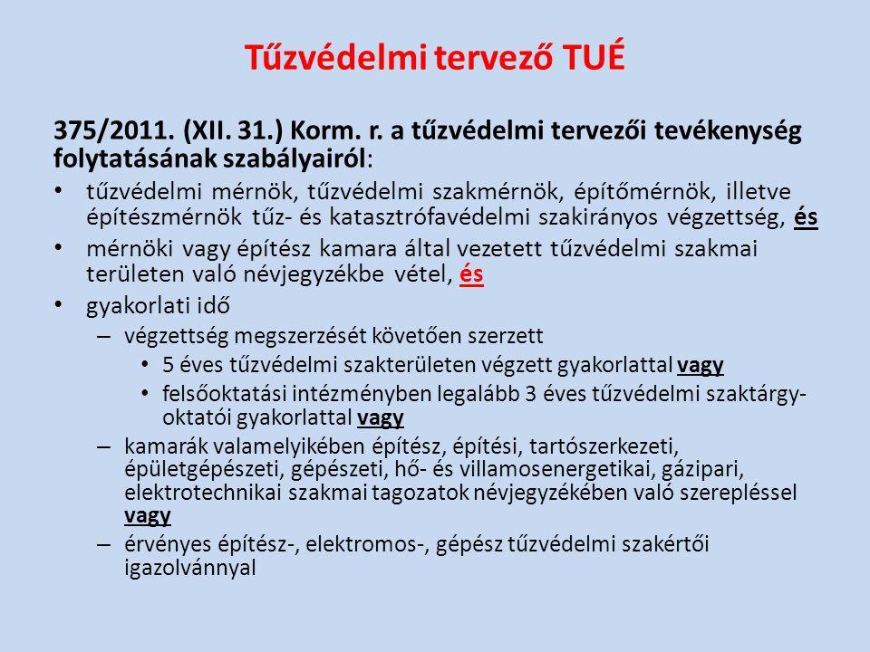 Tűzvédelmi tervező TUÉ 375/2011. (XII. 31.) Korm. r. a tűzvédelmi tervezői tevékenység folytatásának szabályairól: • tűzvédelmi mérnök, tűzvédelmi sza