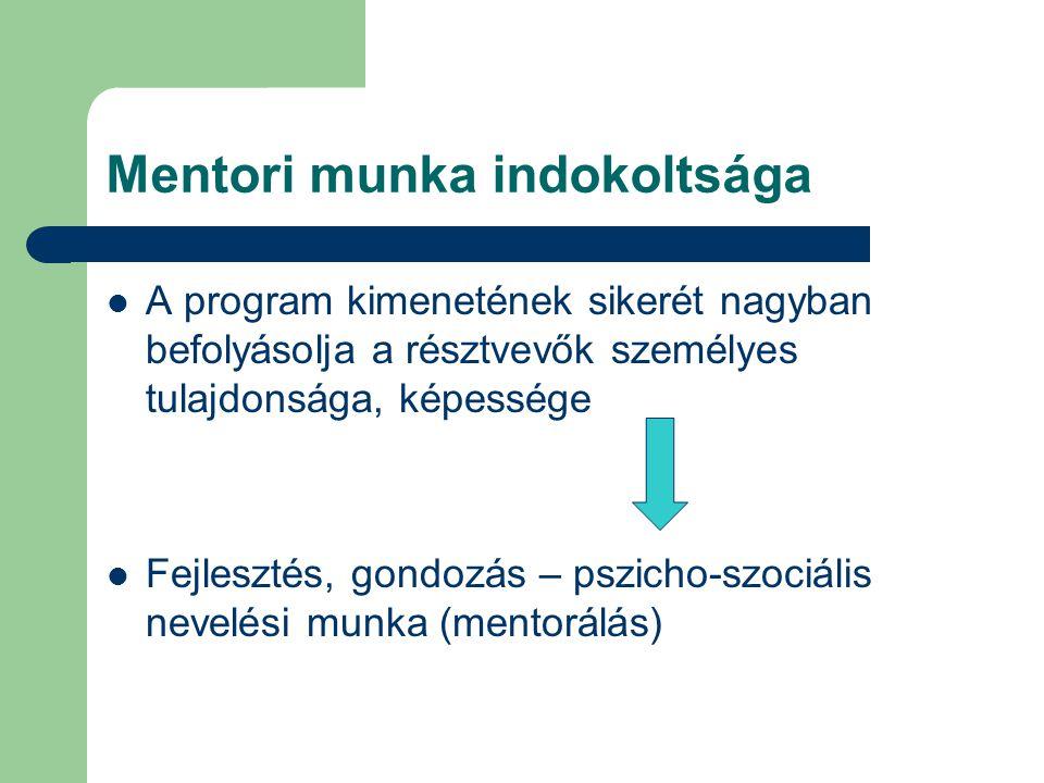Mentori munka indokoltsága  A program kimenetének sikerét nagyban befolyásolja a résztvevők személyes tulajdonsága, képessége  Fejlesztés, gondozás – pszicho-szociális nevelési munka (mentorálás)