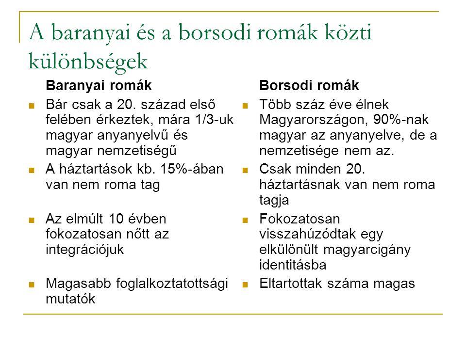 A baranyai és a borsodi romák közti különbségek Baranyai romák  Bár csak a 20.