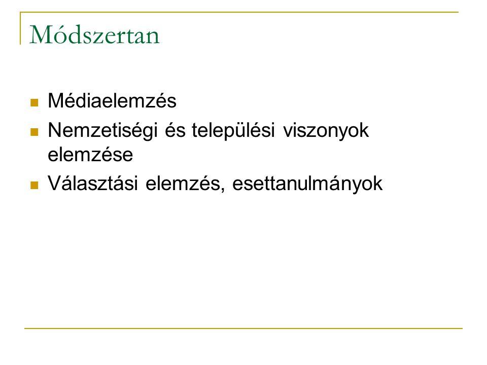 Módszertan  Médiaelemzés  Nemzetiségi és települési viszonyok elemzése  Választási elemzés, esettanulmányok