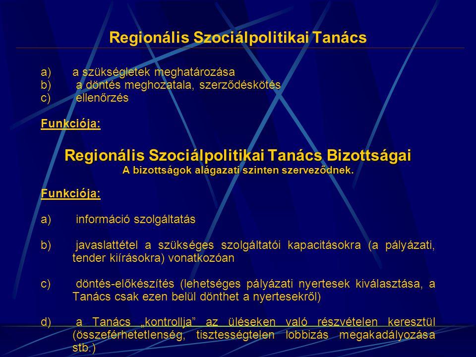 Regionális Szociálpolitikai Tanács a)a szükségletek meghatározása b) a döntés meghozatala, szerződéskötés c) ellenőrzés Funkciója: Regionális Szociálp