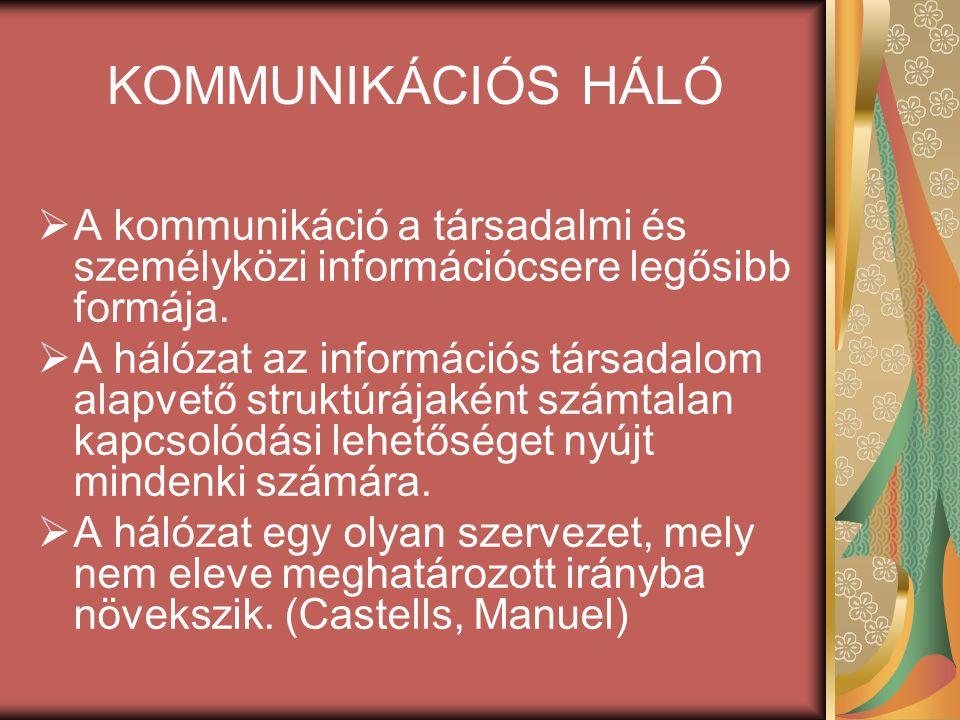 KOMMUNIKÁCIÓS HÁLÓ  A kommunikáció a társadalmi és személyközi információcsere legősibb formája.  A hálózat az információs társadalom alapvető struk