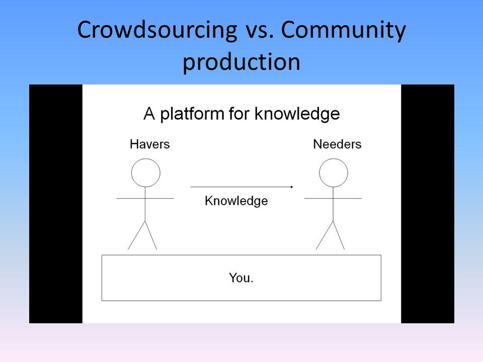 Crowdsourcing vs. Community production