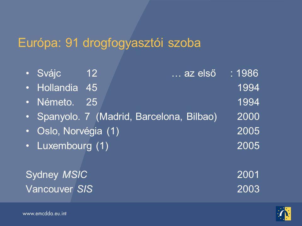Európa: 91 drogfogyasztói szoba •Svájc 12 … az első : 1986 •Hollandia 451994 •Németo.25 1994 •Spanyolo. 7 (Madrid, Barcelona, Bilbao) 2000 •Oslo, Norv