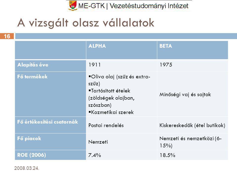 16 A vizsgált olasz vállalatok ALPHABETA Alapítás éve19111975 Fő termékek  Oliva olaj (szűz és extra- szűz)  Tartósított ételek (zöldségek olajban, szószban)  Kozmetikai szerek Minőségi vaj és sajtok Fő értékesítési csatornák Postai rendelésKiskereskedők (étel butikok) Fő piacok Nemzeti Nemzeti és nemzetközi (6- 15%) ROE (2006) 7.4%18.5% 2008.03.24.16