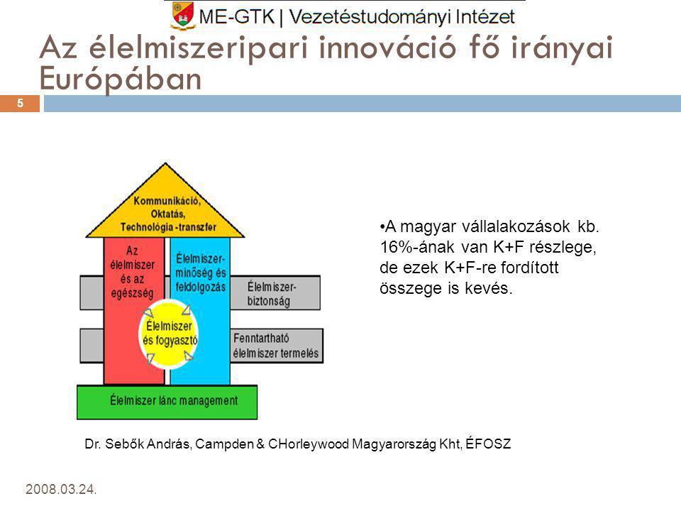 Az élelmiszeripari innováció fő irányai Európában 2008.03.24.