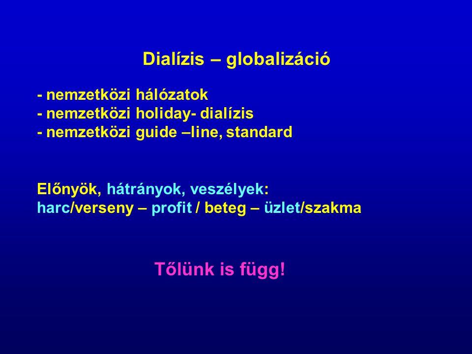 - nemzetközi hálózatok - nemzetközi holiday- dialízis - nemzetközi guide –line, standard Előnyök, hátrányok, veszélyek: harc/verseny – profit / beteg