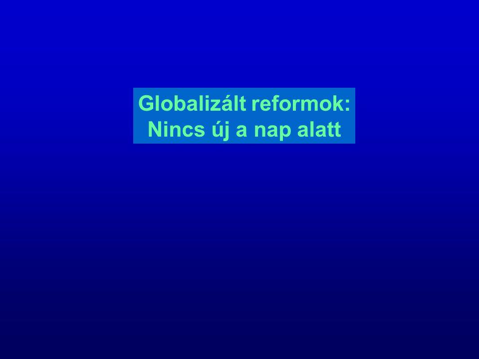 Globalizált reformok: Nincs új a nap alatt