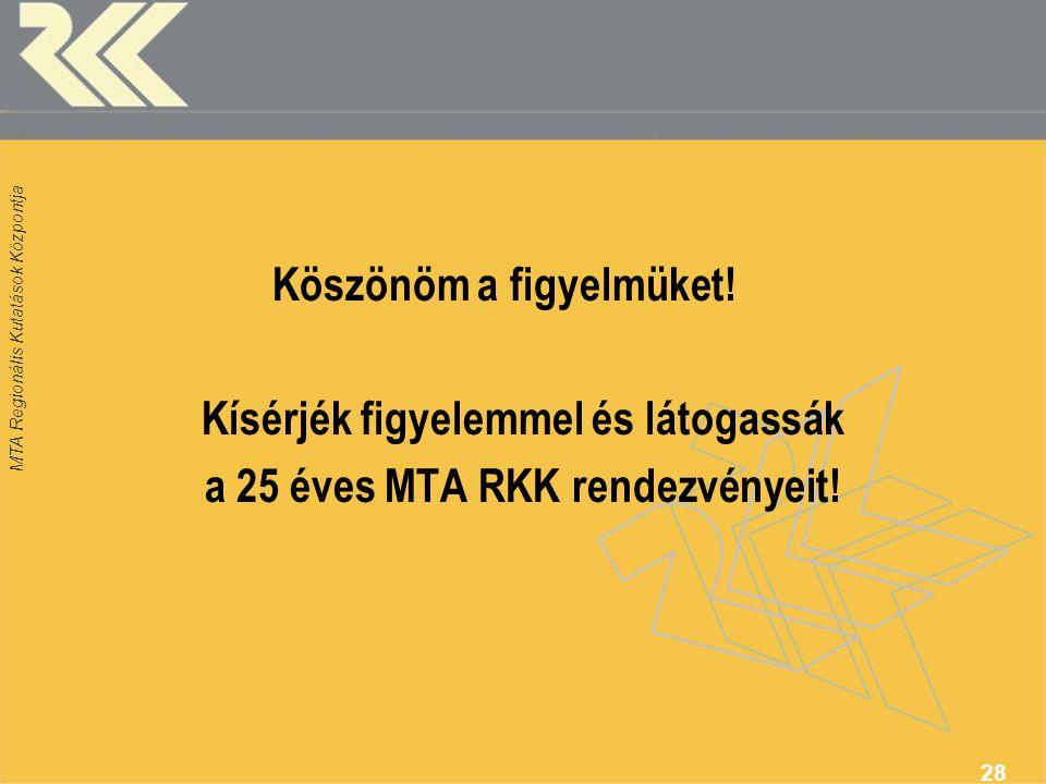 MTA Regionális Kutatások Központja 28 Köszönöm a figyelmüket! Kísérjék figyelemmel és látogassák a 25 éves MTA RKK rendezvényeit!
