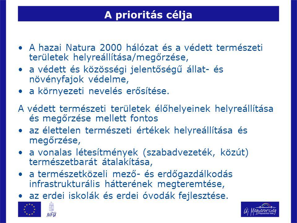 A prioritás célja •A hazai Natura 2000 hálózat és a védett természeti területek helyreállítása/megőrzése, •a védett és közösségi jelentőségű állat- és