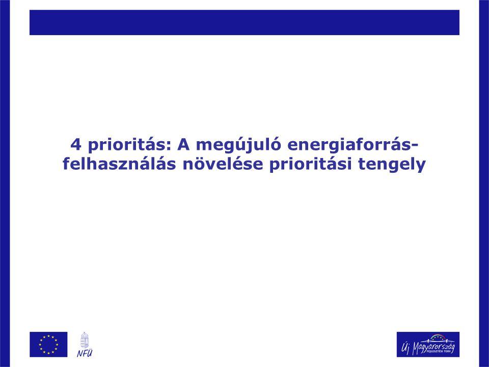 4 prioritás: A megújuló energiaforrás- felhasználás növelése prioritási tengely