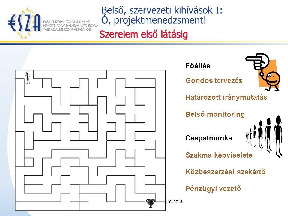 2008. május 20.HEFOP 3.5.1. Zárókonferencia Belső, szervezeti kihívások I: Ó, projektmenedzsment.