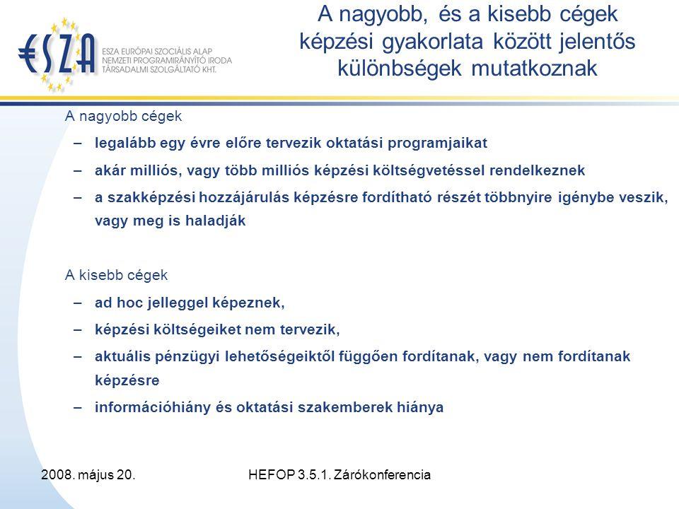 2008.május 20.HEFOP 3.5.1. Zárókonferencia Gazdálkodj okosan.