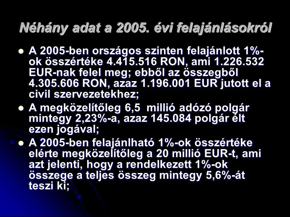 Néhány adat a 2005.