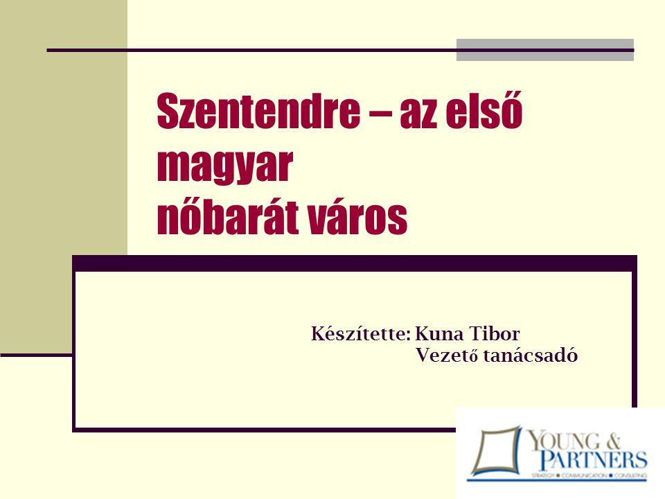 Szentendre – az első magyar nőbarát város Készítette: Kuna Tibor Vezet ő tanácsadó