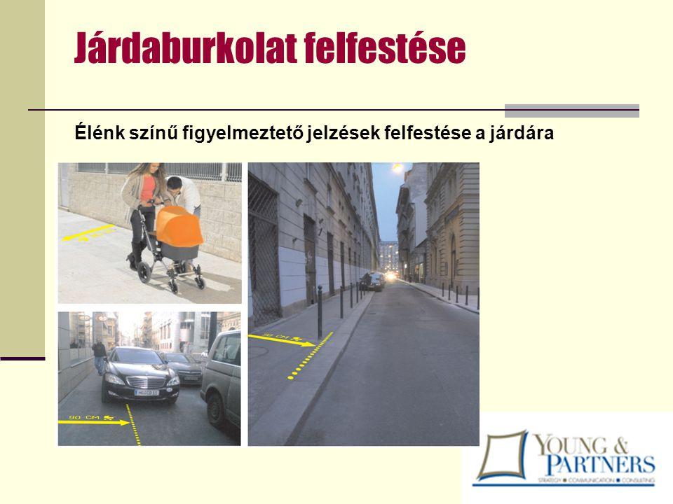 Járdaburkolat felfestése Élénk színű figyelmeztető jelzések felfestése a járdára